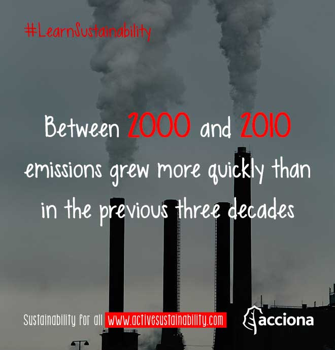 Learn -sustainability -emissions -growth