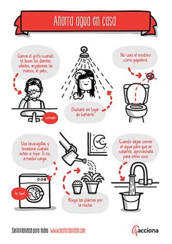 Ahorra agua en casa sostenibilidad para todos for Maneras para ahorrar agua