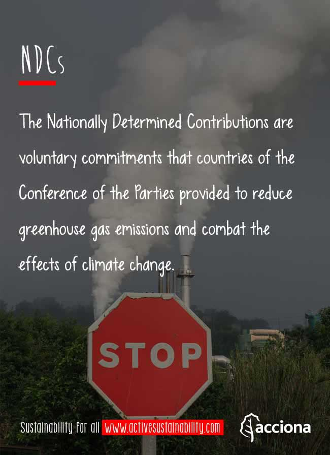 #LearnSustainability: NDCs
