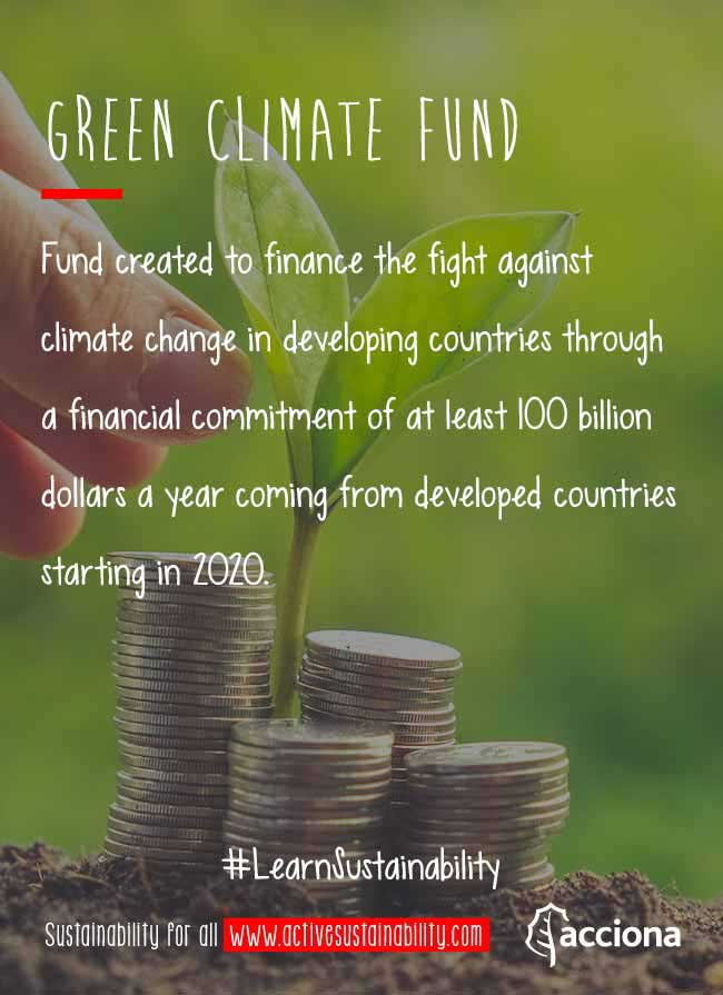 #LearnSustainability: Green Climate Fund