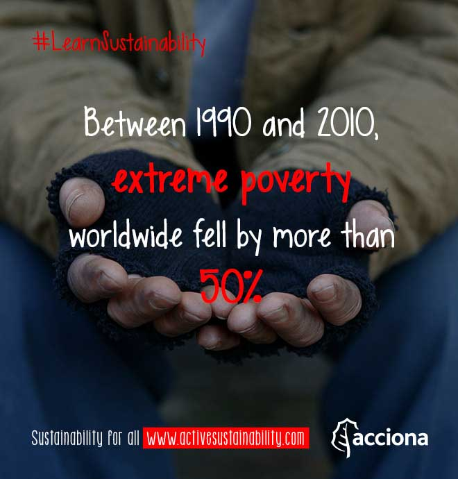 #LearnSustainability: Extreme poverty