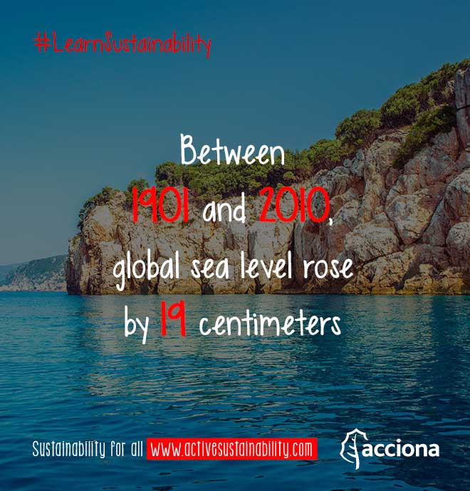 #LearnSustainability: Sea level rise