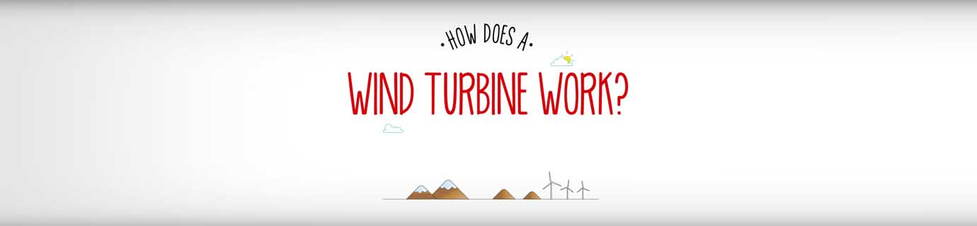 How does a wind turbine work?