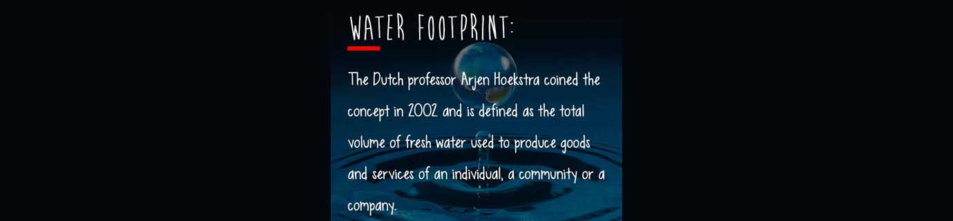 #LearnSustainability: Water footprint