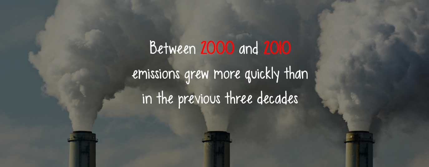 #LearnSustainability: Emissions increase in three decades