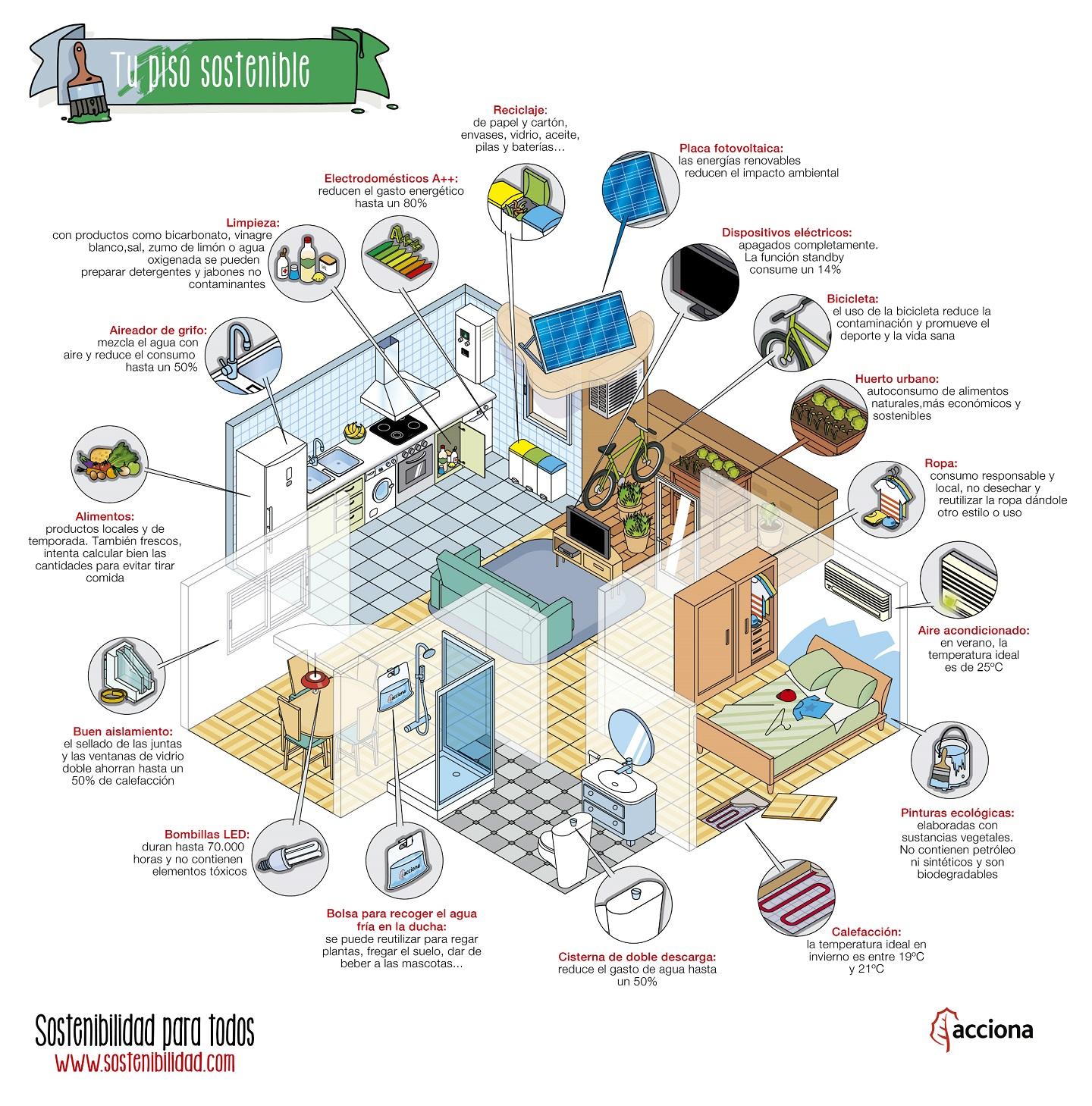 7 Ideas De Climate Change Cambio Climatico Eco Cooler Aire Acondicionado Solar