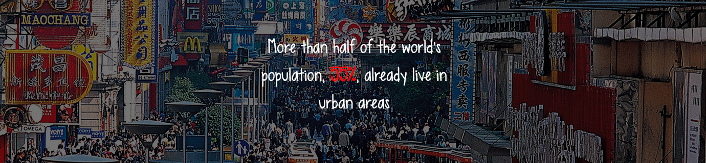 #LearnSustainability: World population in urban areas