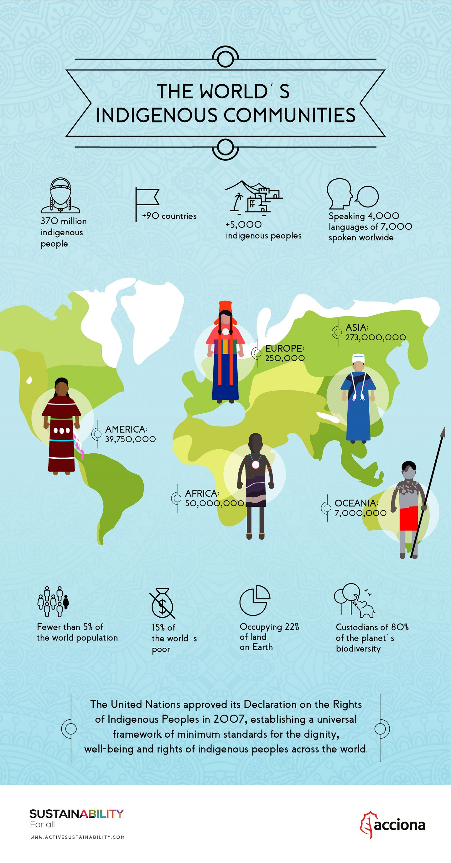 The world's indigenous communities