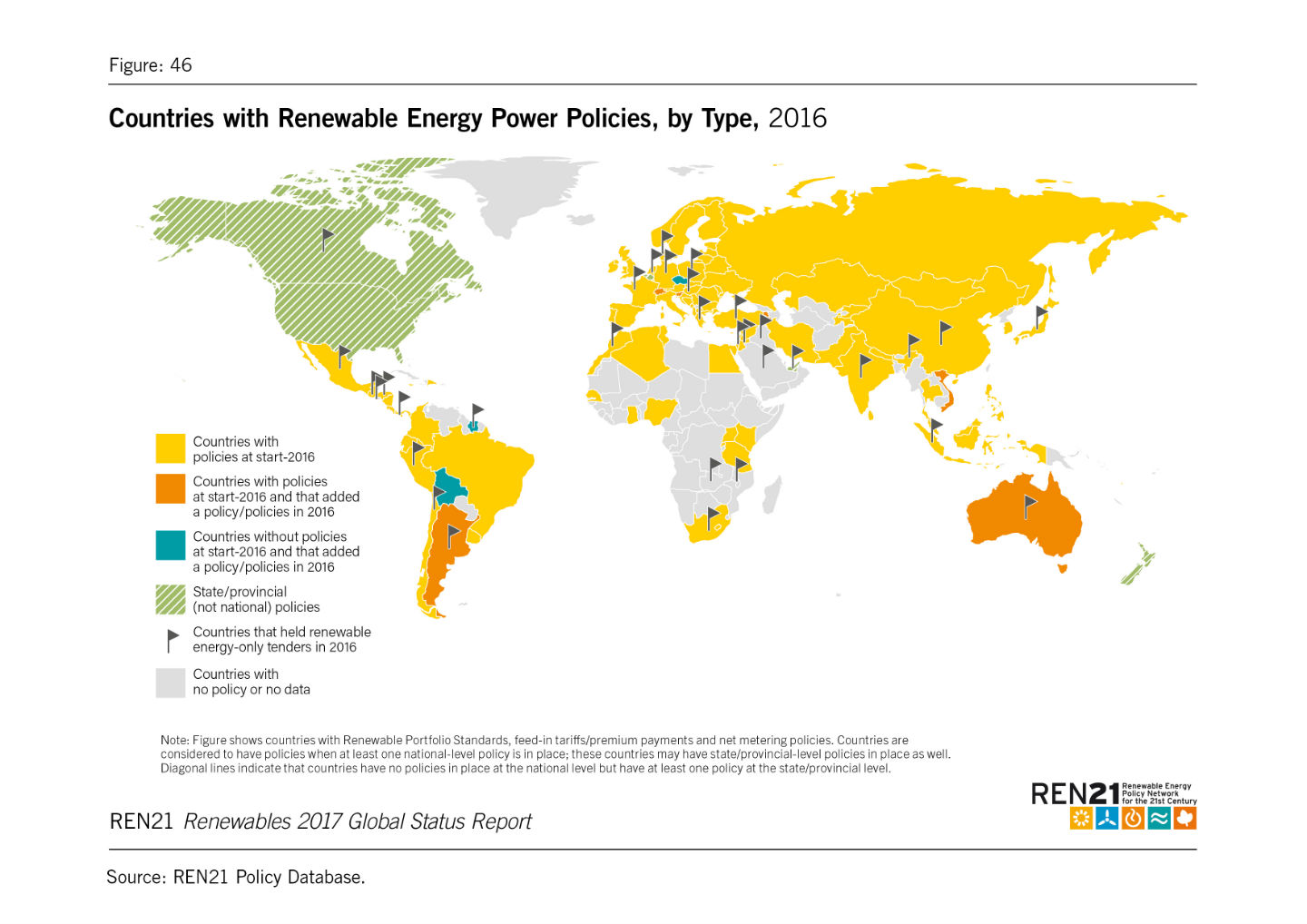 The cost of renewable energies in electricity auctions