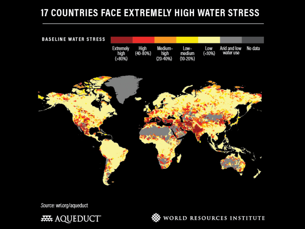 top water stress countries 2019